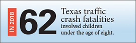In 2018, 62 Texas traffic crash fatalities involved children under the age of eight.